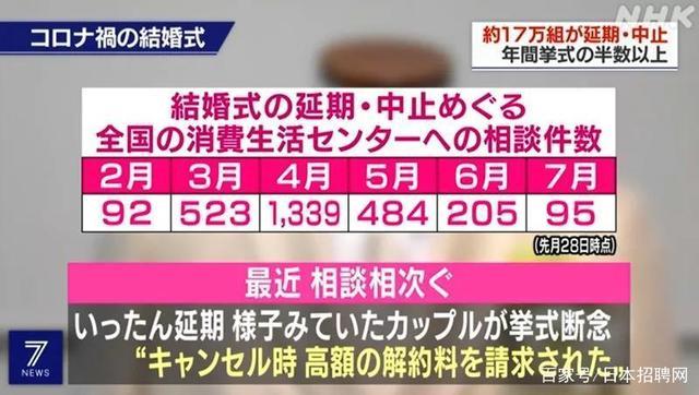 """34万人婚礼受阻!""""直播婚礼""""成新人全新选择  第2张"""