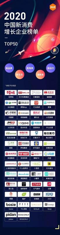 """婚礼纪,荣登""""2020中国新消费增长企业TOP50""""  第2张"""