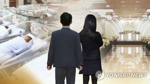 40年来最低!韩国前7个月婚姻登记同比减少9.3%  第1张