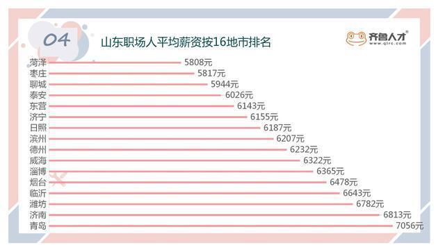国庆份子钱大数据:超五成支出2000元以上  第5张