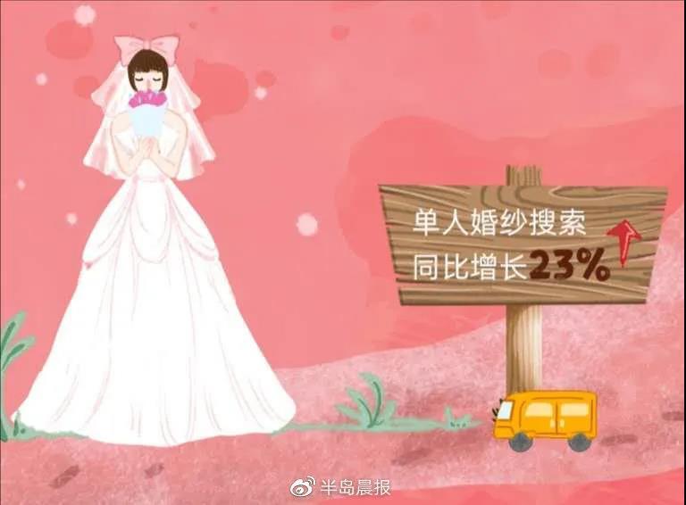95后备婚行为大数据:精品婚宴逐渐流行!  第6张