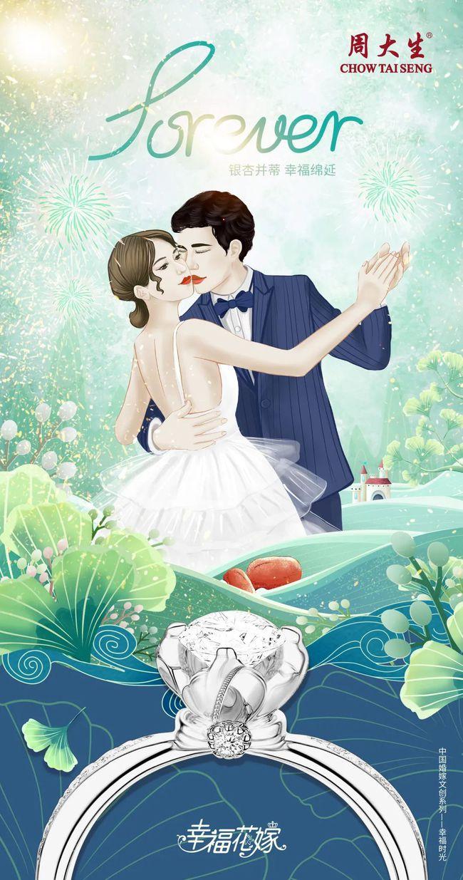 中国婚嫁文化与现代艺术的碰撞!周大生探索文创营销新玩法  第6张