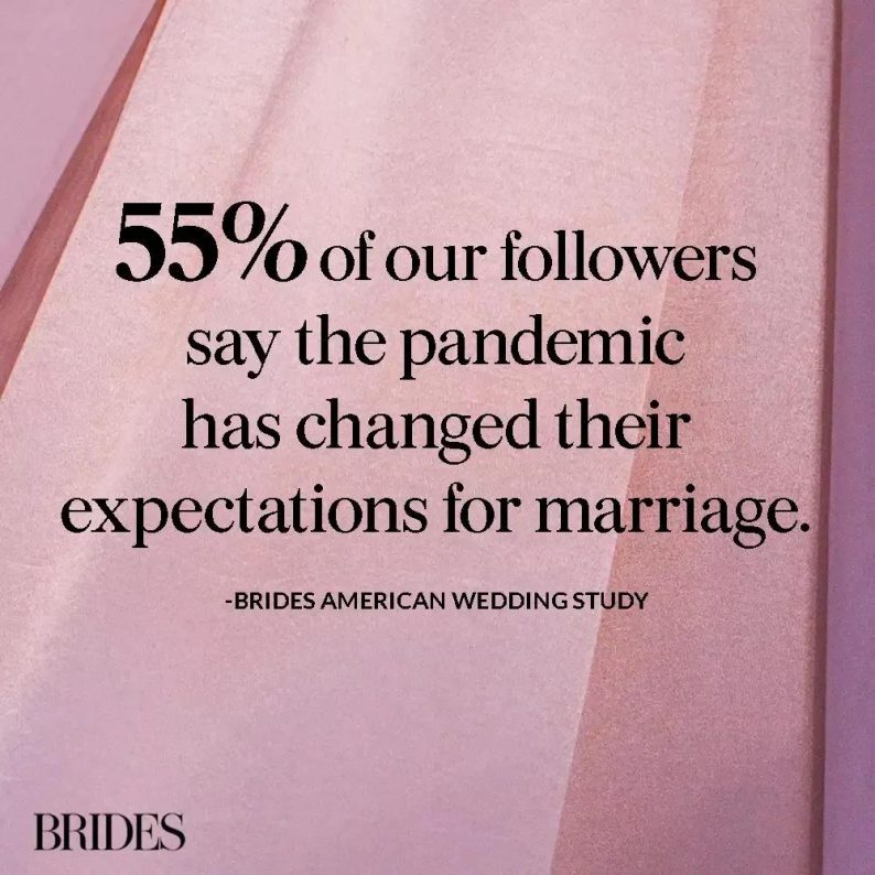 未来:2021年以后的婚礼趋势  第2张