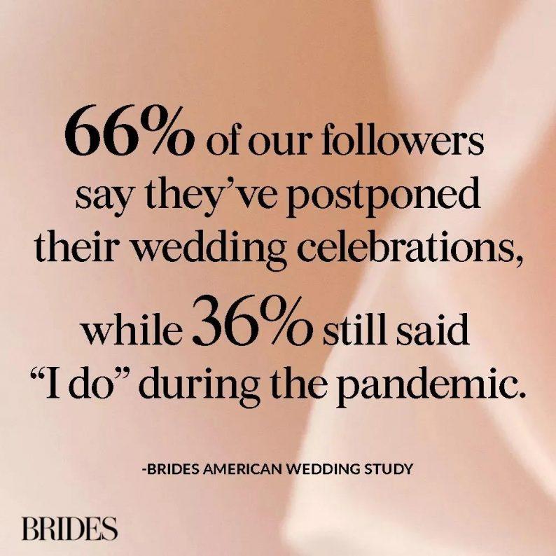 未来:2021年以后的婚礼趋势  第3张