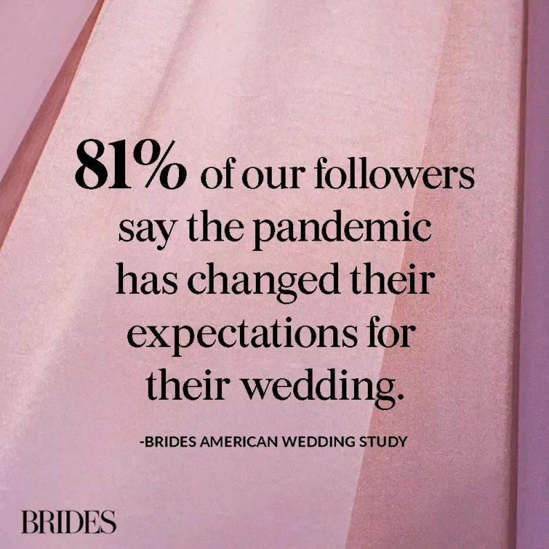 未来:2021年以后的婚礼趋势  第4张