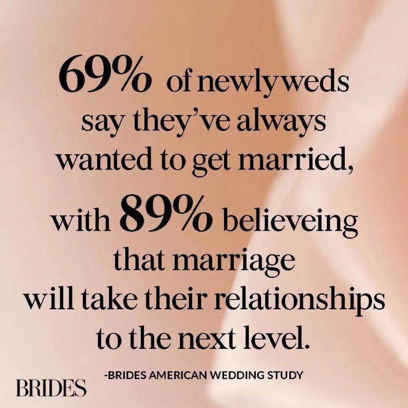 未来:2021年以后的婚礼趋势  第6张