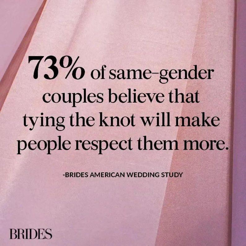 未来:2021年以后的婚礼趋势  第8张