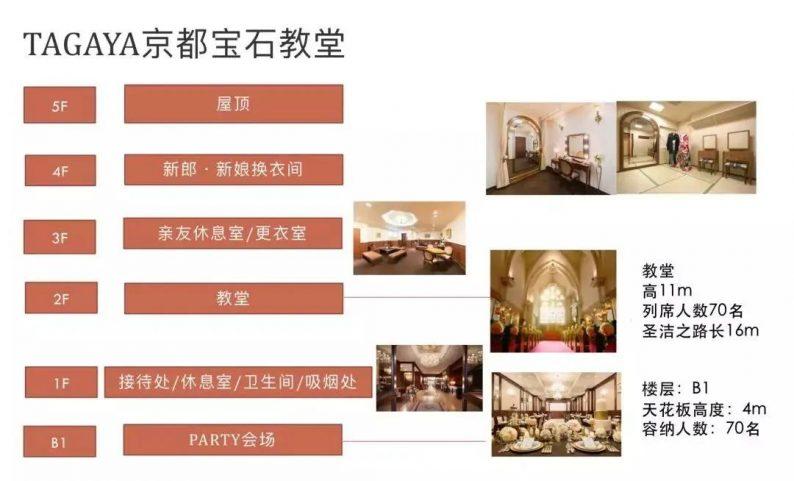 日本著名教堂:3所宝石教堂,英式华丽建筑  第6张