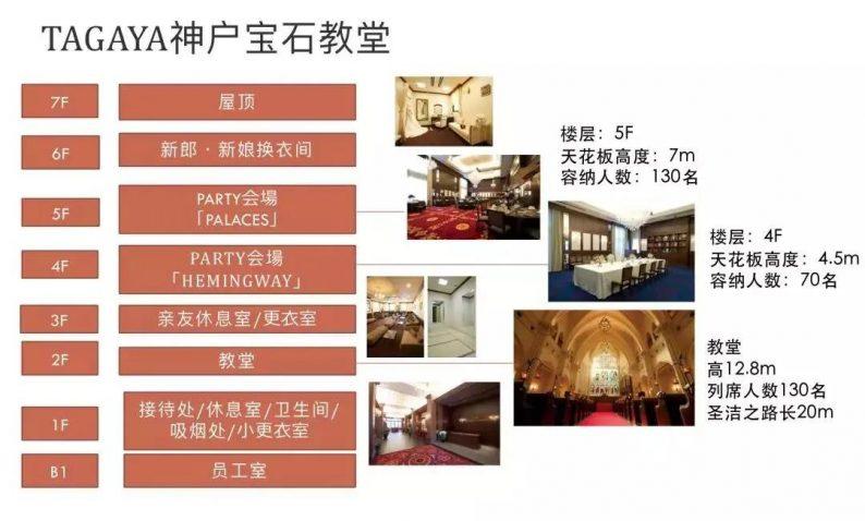 日本著名教堂:3所宝石教堂,英式华丽建筑  第21张