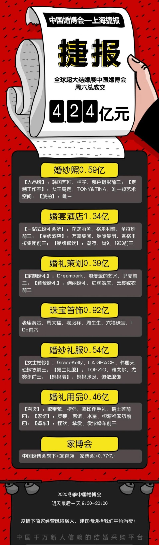 信号:上海婚博会首日成交额4.24亿!(附商家展位图)  第2张