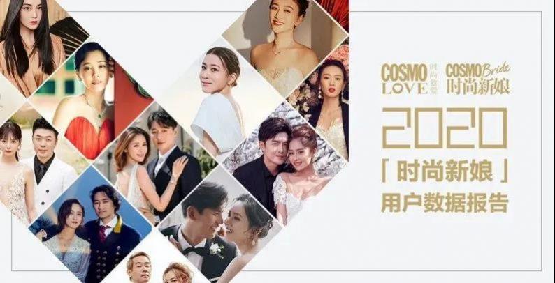 """年终盘点:2020中国结婚产业""""数据报告""""  第8张"""