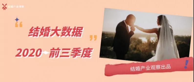 """年终盘点:2020中国结婚产业""""数据报告""""  第14张"""