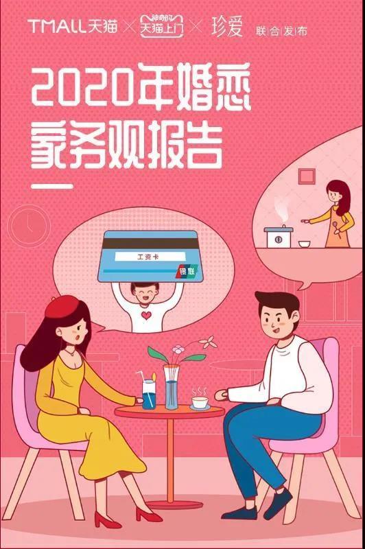 """年终盘点:2020中国结婚产业""""数据报告""""  第21张"""