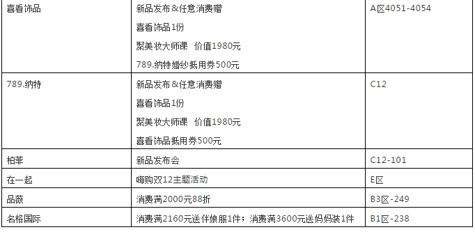 虎丘婚纱城:双12采购狂欢节即将来袭!  第4张