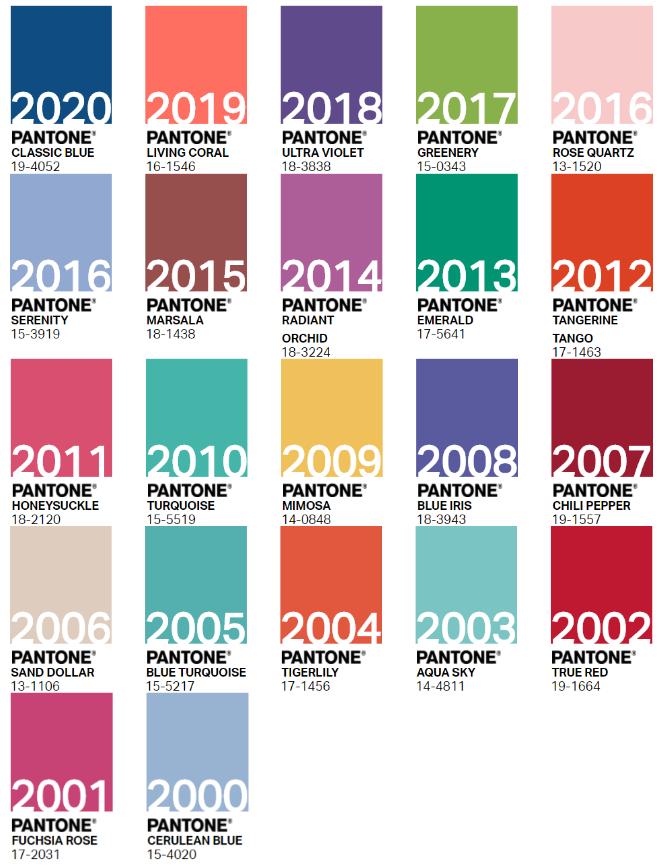 潘通发布!2021年年度双流行色:亮丽黄和极致灰  第6张