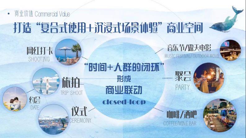婚礼堂发布:解读!婚庆+文旅商业空间设计规划  第6张