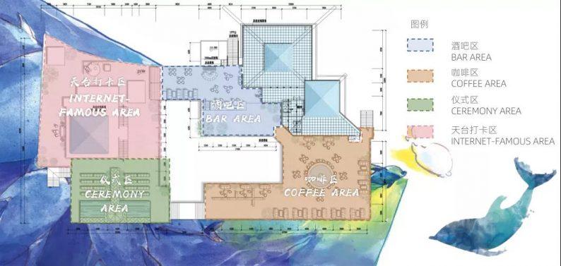 婚礼堂发布:解读!婚庆+文旅商业空间设计规划  第7张