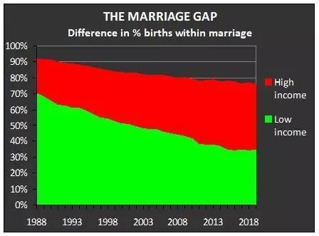 引领婚礼仪式简单化!英国婚姻基金会倡议场地多元化  第2张