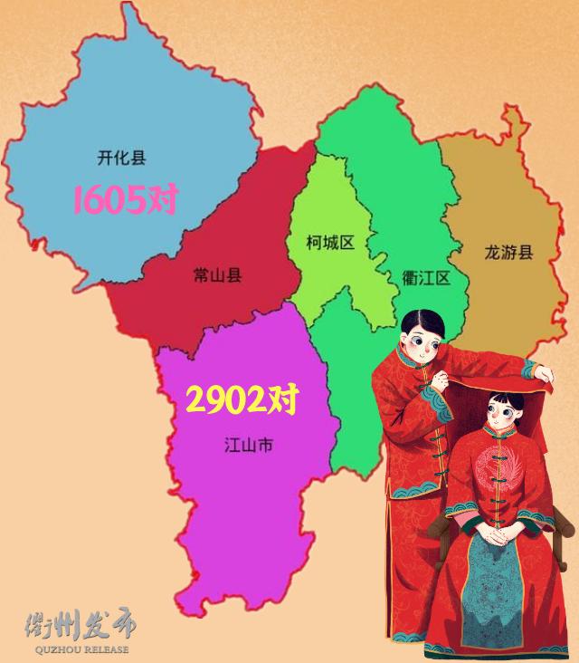 2020浙江衢州结婚大数据:1.3万对新人结婚,0.5万对夫妻离婚  第5张