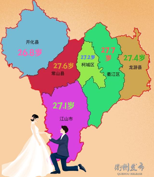 2020浙江衢州结婚大数据:1.3万对新人结婚,0.5万对夫妻离婚  第7张