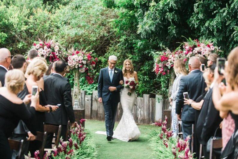 2021年 ,婚礼行业的变化与机遇!  第3张