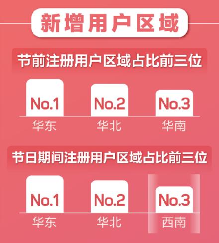 """""""云相亲""""成趋势!婚恋APP春节期间用户暴增  第6张"""