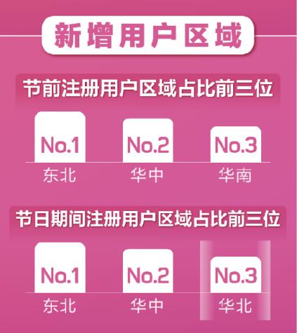 """""""云相亲""""成趋势!婚恋APP春节期间用户暴增  第7张"""