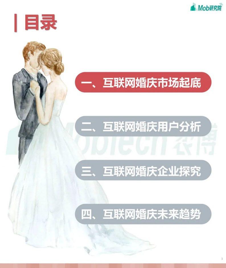 《2021年互联网婚庆行业研究报告》  第3张
