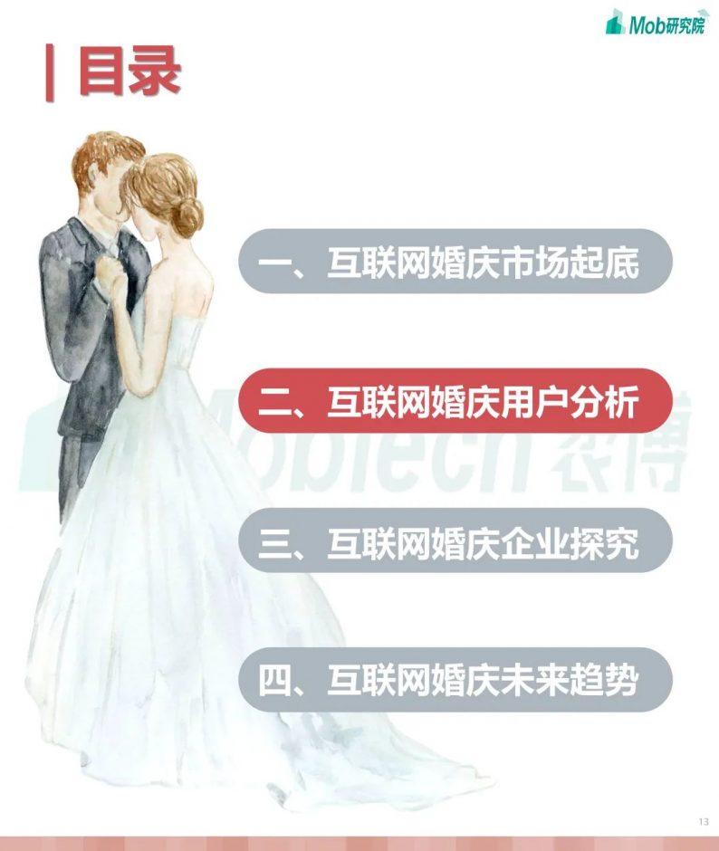 《2021年互联网婚庆行业研究报告》  第13张