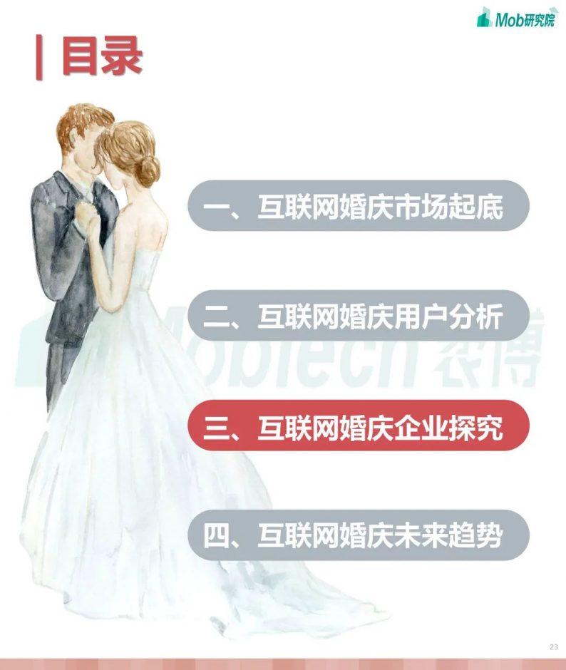 《2021年互联网婚庆行业研究报告》  第23张