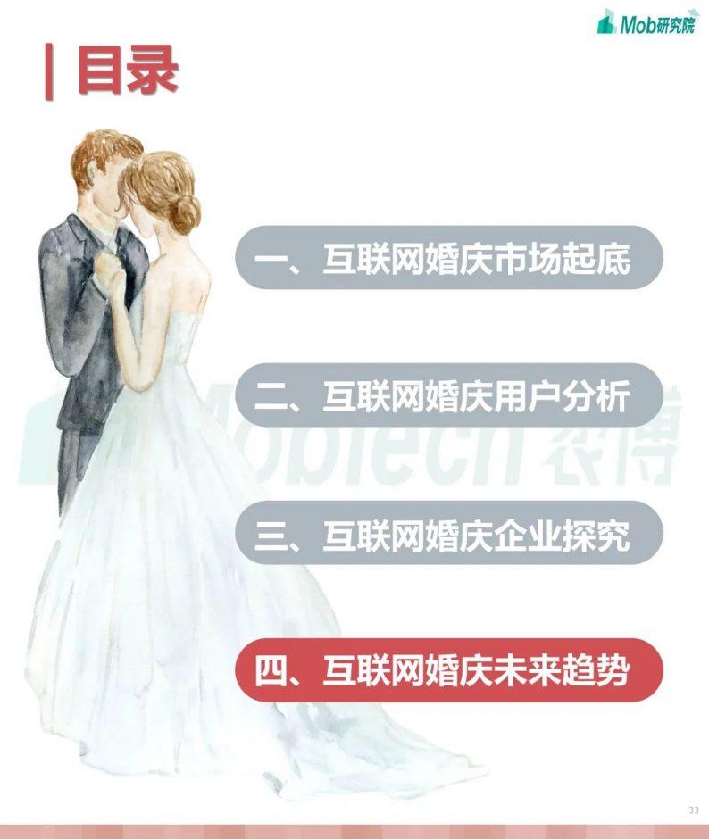 《2021年互联网婚庆行业研究报告》  第33张