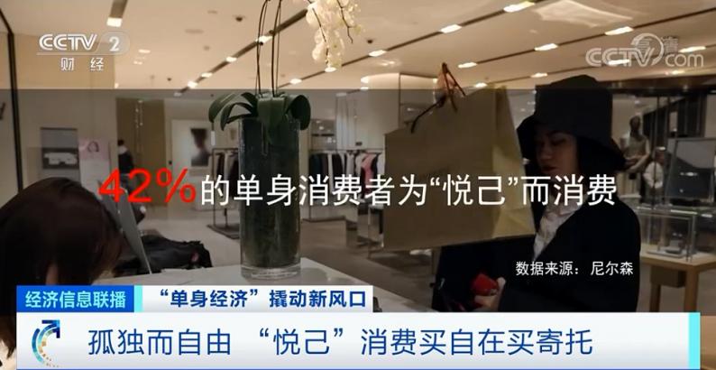 冲上热搜!中国超2亿人单身  第5张