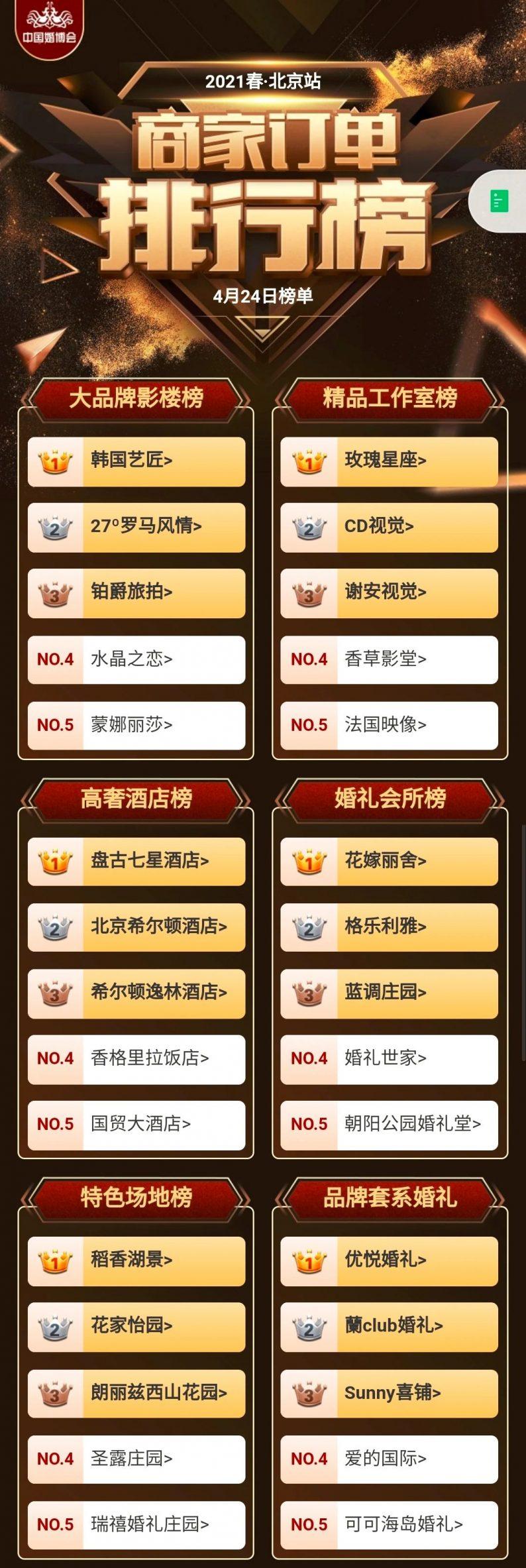 春季展收官站!北京婚博会商家排行耪  第2张