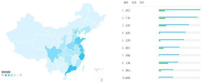 《婚礼纪VS中国婚博会分析报告》  第9张
