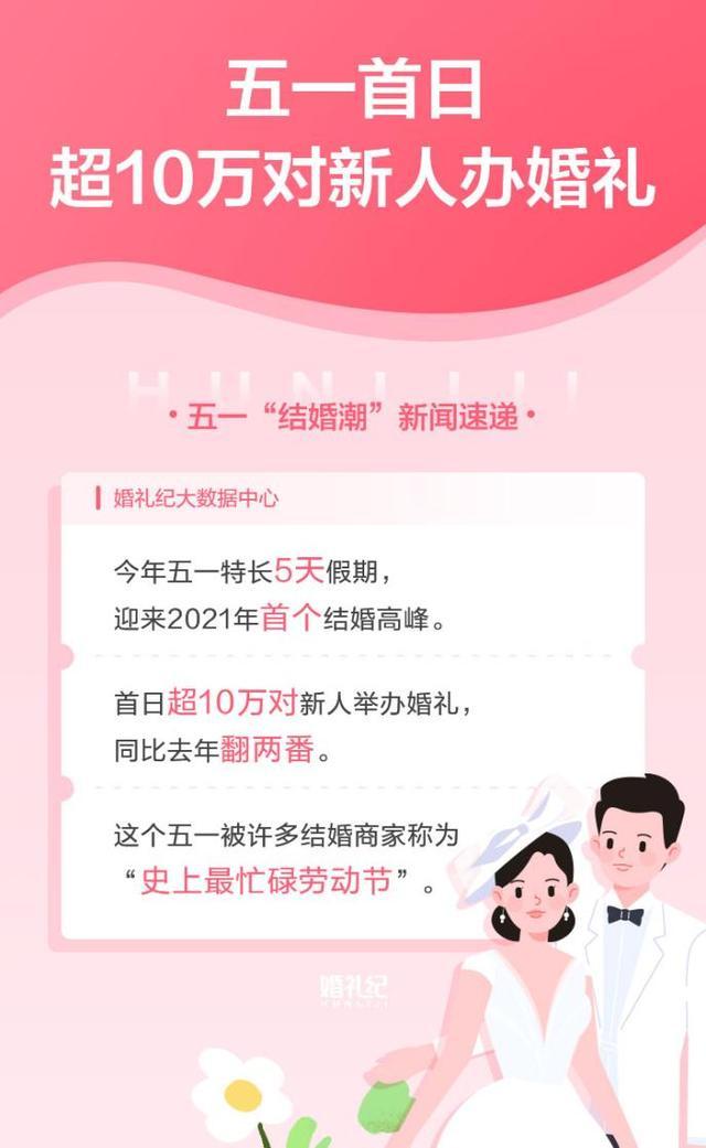 """""""五一""""首日:超10万对新人结婚!  第2张"""