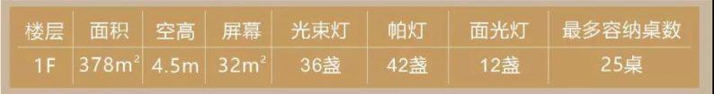 婚礼堂发布:耗资千万!武汉开元大酒店合禧宴会中心  第5张