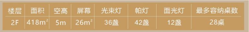 婚礼堂发布:耗资千万!武汉开元大酒店合禧宴会中心  第10张