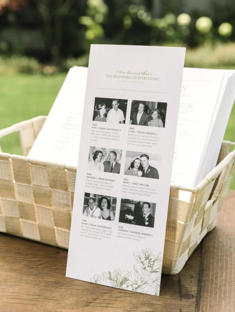 打造婚礼互动欢迎区的6个灵感  第7张