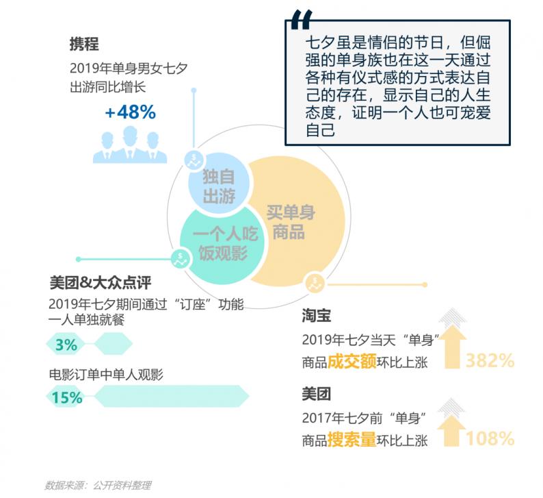 《2021当代青年婚恋状态研究报告》  第18张