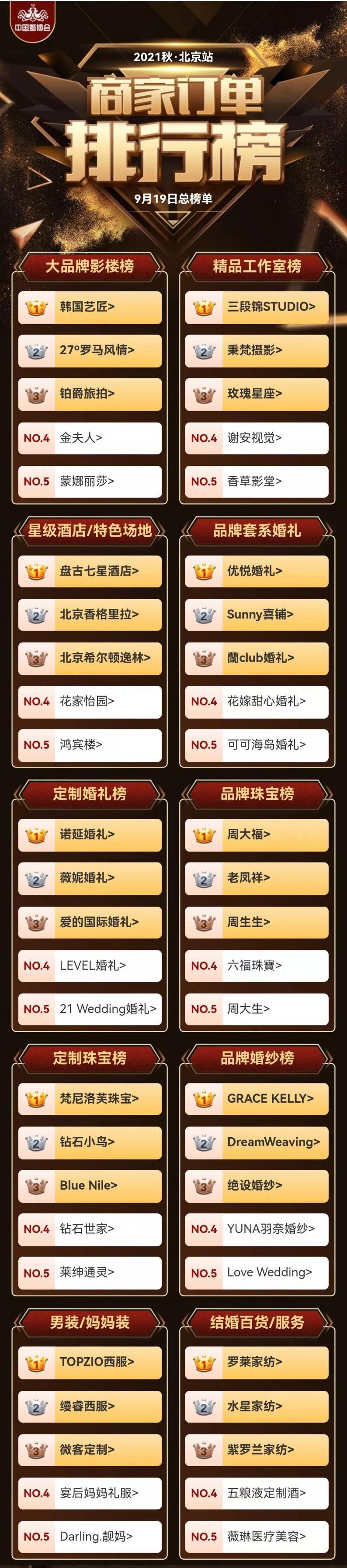 北京婚博会:婚嫁消费呈现多种新趋势  第2张