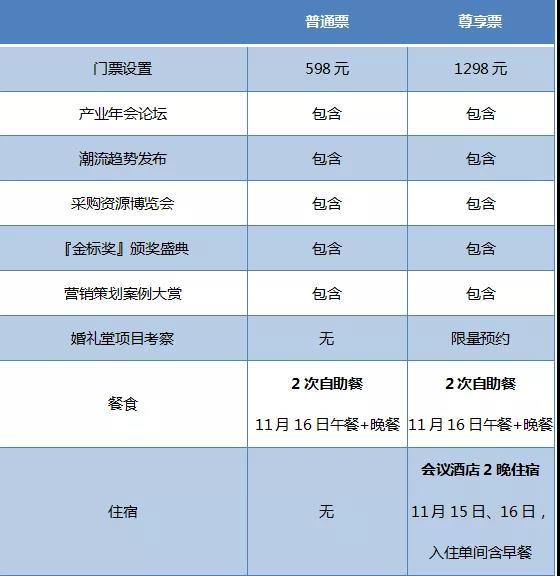 """致敬中国婚礼堂20年!2021""""金标奖""""年会,开启报名  第6张"""